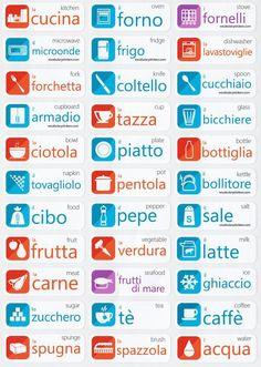 Kotchen items in Italian