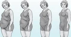 Wissenschaftliche Studie belegt: Täglicher Kokosnussöl-Konsum führt zu einer Reduzierung der Taillenweite |