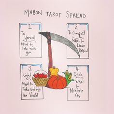 Mabon tarot spread over for the Sabbat. More ways to celebrate the season over on www.ethony.com