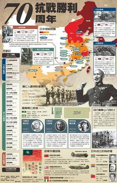 抗日 戰爭 70 years