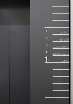 Sinalização Scales