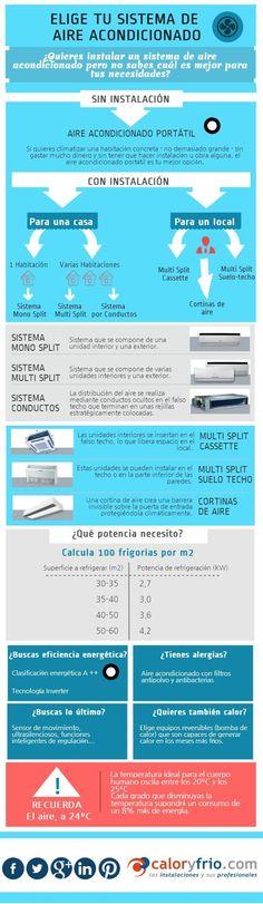 Aire acondicionado portátil y eficiencia energética ... para #AntaExclusivas