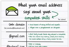 What your email address says about your computer skills!