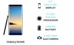 Samsung Galaxy Note 8, Phone Plans, Notes, How To Plan, Image, Report Cards, Notebook