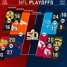 Broncos vs. Patriots | Panthers vs. Cardinals #NFLPlayoffs