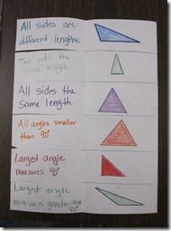 ... Shape and Space on Pinterest | Area and perimeter, Angles and Geometry