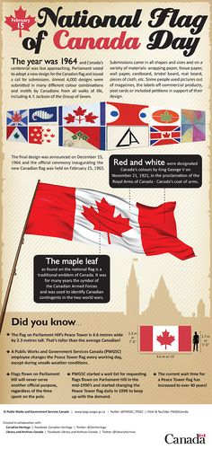 Interesting Facts about National Flag of Canada Day, July However; today, Sunday, February is the Fiftieth Anniversary of the birth of our Canadian flag! Canadian Facts, Canadian Things, I Am Canadian, Canadian History, Canada Day 150, Canada Day Party, O Canada, Canada Travel, National Flag Of Canada