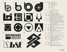 Eric Carl Collection of vintage logos from a edition of the book World of Logotypes jpg Logos Logos Vintage, Vintage Logo Design, Retro Vintage, Logo Design Love, Logo Design Inspiration, Layout Design, Logo Branding, Branding Design, Trademark Symbol
