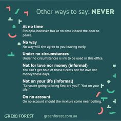 Other ways to say: Never