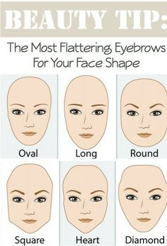The most flattering eyebrows for your face shape. Eyebrows frame the face!