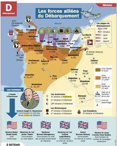 Fiche exposés : Les forces alliées du Débarquement