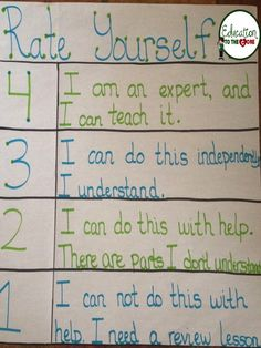 Anchor Charts - Rate your learning Good for exit ticket or at bottom of practice page