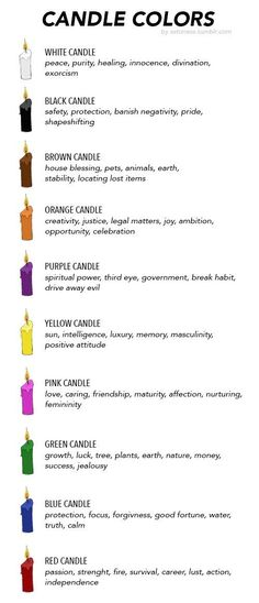 Guide to Candle Colors for Your BOS (Printable Spell Page) | Witches Of The Craft®