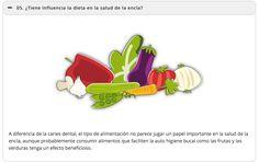 Tiene influencia la dieta en la salud de las encías?