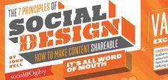 Hoe maak je content aantrekkelijk om te delen? » Door: Samira Salman -