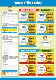 Fiil Çekimi Afişi - 6.00 TL Drama, Bullet Journal, Notes, Report Cards, Dramas, Notebook, Drama Theater