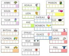 fiches d'encodage : écrire mots maternelle