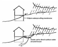 Image result for houses on a slope designs