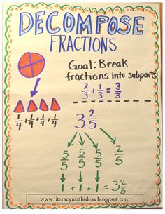 How to decompose fractions - great visual connection for mixed numbers
