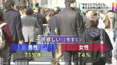 Reading and listening to news in easy Japanese