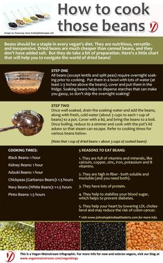 How to cook beans. Awesome infographic courtesy of Vegan Mainstream