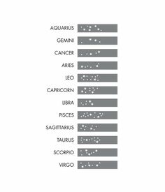 Zodiac star constellation for wrist tattoo | Maybe not on my wrist, but my…