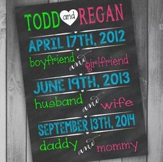 I wat to make one like this (: except our dates would be so close together!! Lol