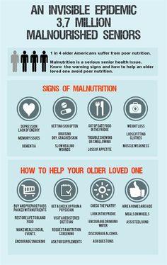 Fight Senior Malnutrition - Prevent #senior #malnutrition  @aplaceformom provides signs and symptoms to detect senior malnourishment #seniorhealth
