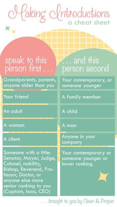 Free Printable & Cheat Sheet on etiquette tips for making introductions