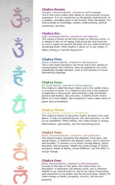 Seven Chakras: Buddhism. Tattoo down my spine.