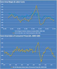 Trayecto hacia la deflación en Europa