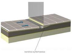 Przykładowy sposób wykonania spadku: jednostronny z obniżeniem poziomu podłogi w strefie natrysku
