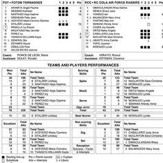 FOT v RCC match results. Next #PSLGrandPrix games are on Thursday. by #philippinesuperliga http://ift.tt/1NzC12X