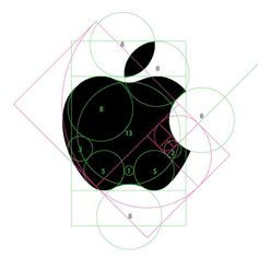 the Apple logo mark is make by golden ratio only.