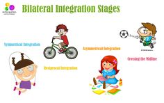 Bilateral Integration: Stages of Bilateral Integration for Reading, Tracking, Writing and Crossing the Midline This article provides helpful information for developing your child's bilateral integration. Affiliate links are included for your convenience. As your child grows from a toddler to a small child, it's fun to watch them reach developmental milestones that prepare them for learning. One of those developmental milestones your child begins to... Read More