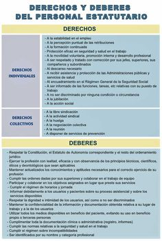 Cardio, Acting, Law, Study, Snoopy, Medicine, Study Tips, Management, Studio
