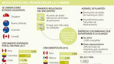Ignacio Gómez Escobar / Consultor Retail / Investigador: El reto del bloque comercial es mostrar que la integración es positiva en la región - larepublica.co