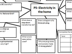 AQA gcse 9-1 physics trilogy topic 1 energy revision mat