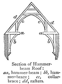 Chambers 1908 Hammerbeam - Hammerbeam roof - Wikipedia, the free encyclopedia