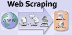 Web scrapers are the automation tools for scraping process. In this post,we discuss important terms to know what is Web scraping and their benefits?