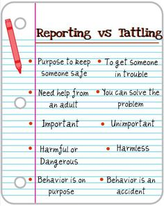 Reporting Vs Tattling - sounds/looks a little more appropriate for older ages.