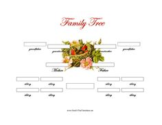 This three-generation family tree has a pretty script title and colorful artwork…