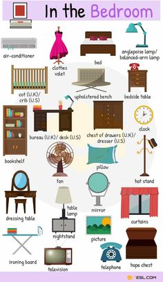 Education Discover Rooms in a House Vocabulary in English - Innov Education Learn English Words English Vocabulary Words Learn English Grammar English Writing English Study English Class English Lessons English English English Food English Verbs, Learn English Grammar, English Writing Skills, English Vocabulary Words, Learn English Words, Grammar And Vocabulary, English Phrases, Vocabulary Ideas, Learning English For Kids