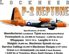 WARBIRDSHIRTS.COM presents 1950-Present T-Shirts, Polos, and Caps, Fighters, Bombers, Recon, Attack, 1950 - Present day. The P-2 Neptune