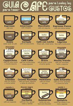 cómo te gusta el café? haha at the Americano