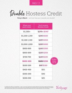 This March, host a Thirty One party and earn DOUBLE HOSTESS REWARDS!!! Book your party today!! www.mythirtyone.com/karilarson