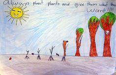 World Environment Day Posters World Environment Day Posters, Surya Namaskar, Lamborghini, Dream Cars, Beautiful Flowers, Moose Art, Plants, Painting, Animals