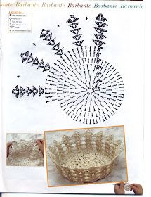 Crochê Gráfico: Fruteira redonda em crochê endurecido