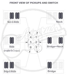Fender Strat Plus Wiring Diagram further Fender N3 Pickup Wiring Diagram likewise So I Just Gutted also 5 Way Switch Wiring Diagram For Squier besides Fender Jaguar B Wiring Diagram As Well. on fender jazz b wiring diagram