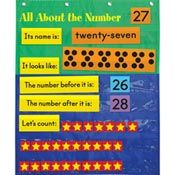 All about numbers in your classroom. Great idea for morning meeting - can use other classroom materials for counting too?